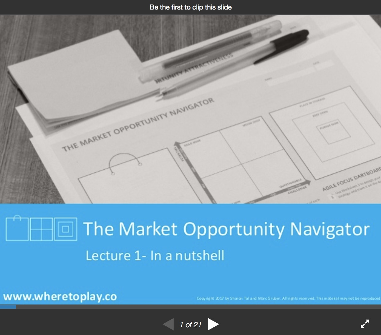 Where to Play - SlideShare for Educators